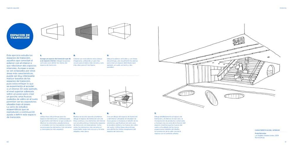 C mo dibujar bocetos de arquitectura y dise o interior de for Arquitectura y diseno interior