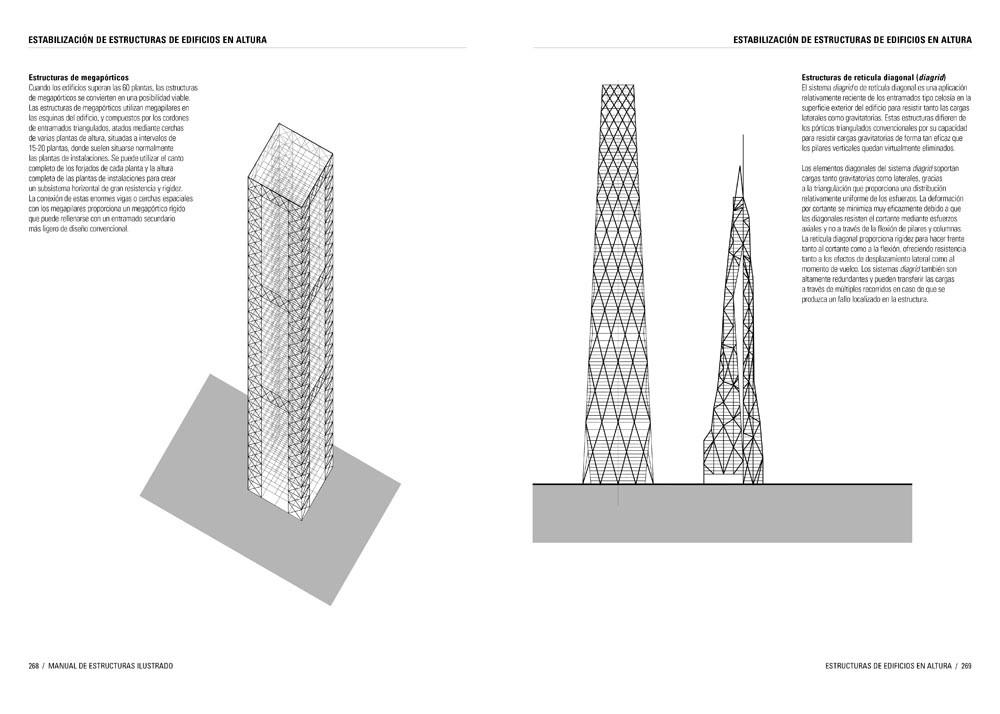 arquitectura forma espacio y orden descargar gratis pdf