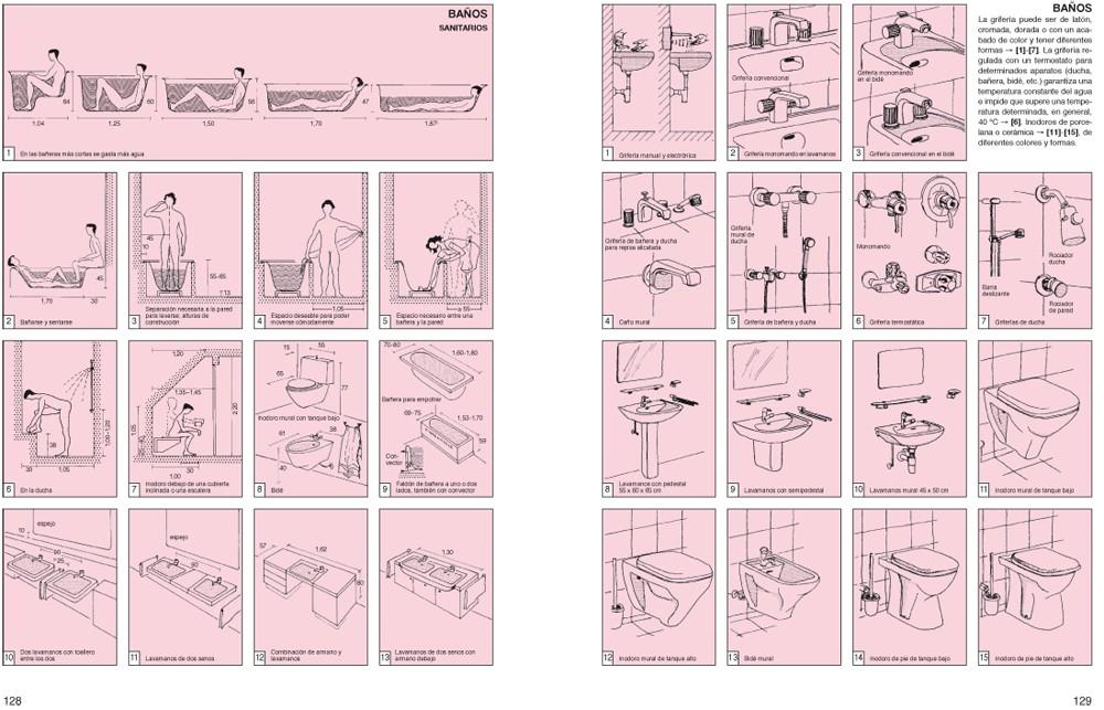 Casa vivienda jard n de ludwig neff peter neufert for Medidas en arquitectura pdf