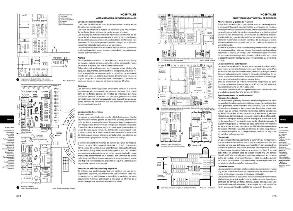 El arte de proyectar en arquitectura neufert pdf espa for Antropometria pdf arquitectura