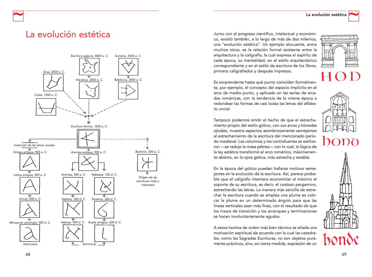 El libro de la tipografía, de Adrian Frutiger - Editorial GG
