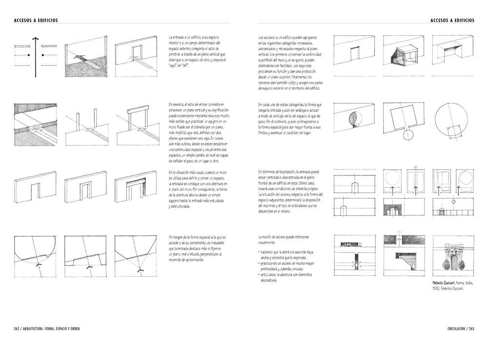 Arquitectura forma espacio y orden de francis d k for Curso de diseno de interiores pdf