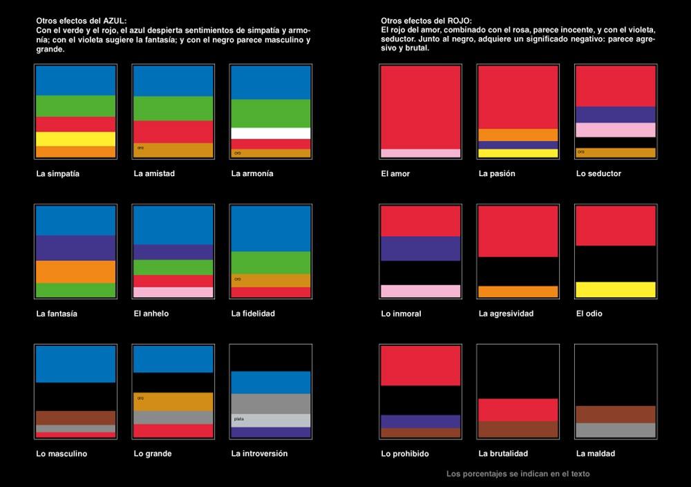 Psicología del color, de Eva Heller - Editorial GG