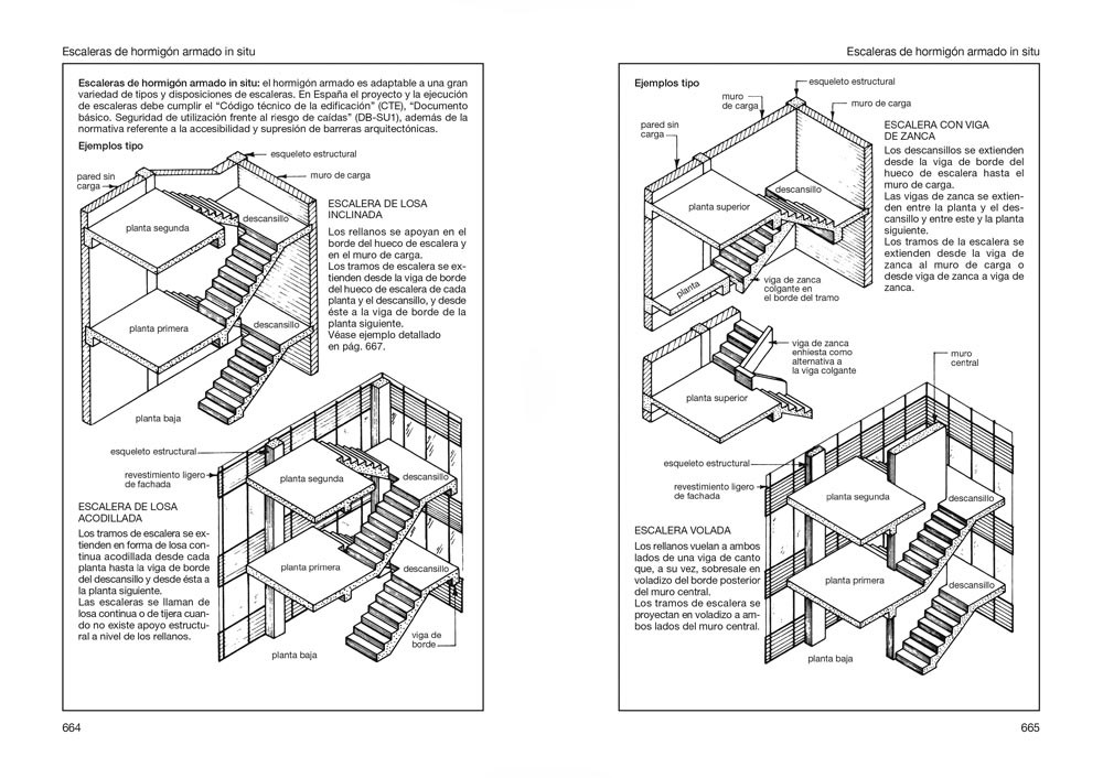 Manual de construcci n de edificios de roger greeno roy for Manual de diseno y construccion de albercas pdf