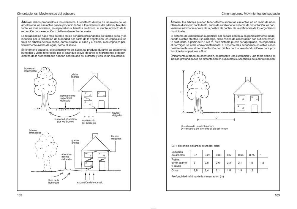 Manual de construccion con yeso pdf free erogonsounds for Manual de construccion de albercas pdf