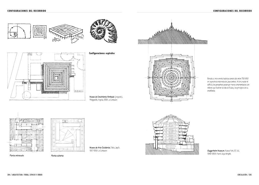 Arquitectura forma espacio y orden de francis d k for Libros sobre planos arquitectonicos